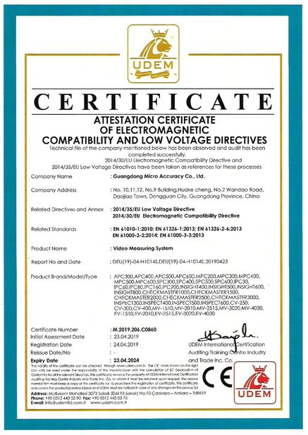 China Leader Precision Instrument Co., Ltd certificaciones